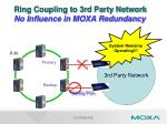 ring coupling to 3rd party network no influence in moxa redundancy