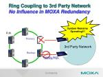 ring coupling to 3rd party network no influence in moxa redundancy1