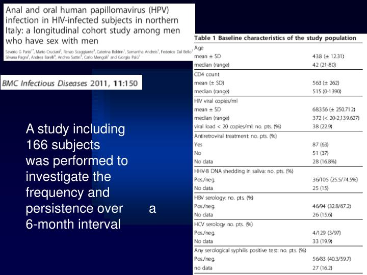 A study including       166 subjects                 was performed to investigate the frequency and persistence over       a 6-month interval