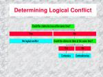 determining logical conflict