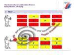 oberstufen schulverband bonaduz rh z ns niveau modell c dreistufig10