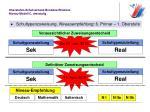 oberstufen schulverband bonaduz rh z ns niveau modell c dreistufig13