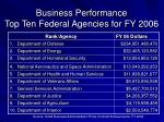 business performance top ten federal agencies for fy 2006