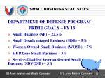 small business statistics1