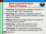 work involved in each type of process