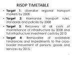 risdp timetable