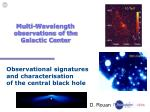 multi wavelength observations of the galactic center