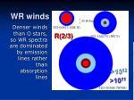 wr winds