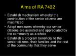 aims of ra 7432