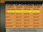 cost of thyroid meds