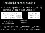 results knapsack auction3