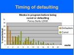 timing of defaulting