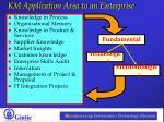 km application area to an enterprise