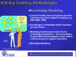 km key enabling methodologies3