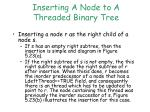 inserting a node to a threaded binary tree