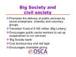 big society and civil society