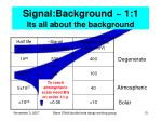 signal background 1 1 its all about the background