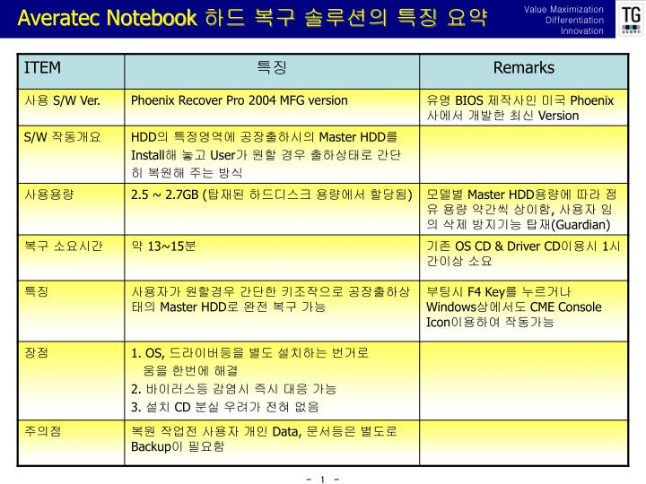 averatec notebook n.