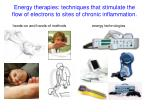 energy therapies techniques that stimulate the flow of electrons to sites of chronic inflammation