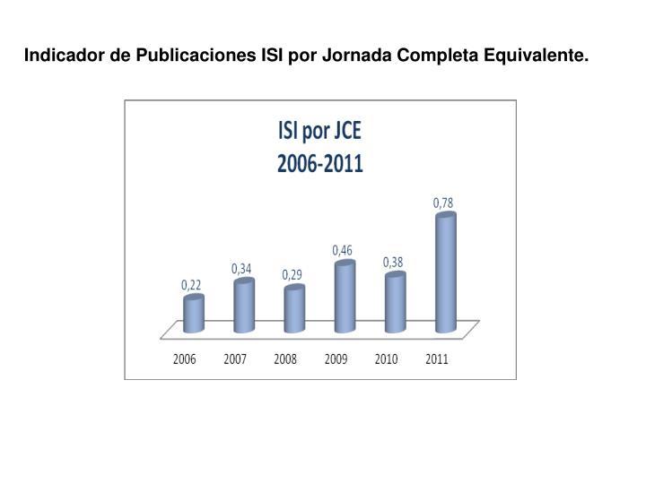 Indicador de Publicaciones ISI por Jornada Completa Equivalente.
