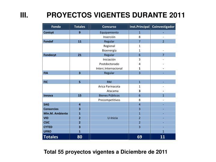 PROYECTOS VIGENTES DURANTE 2011
