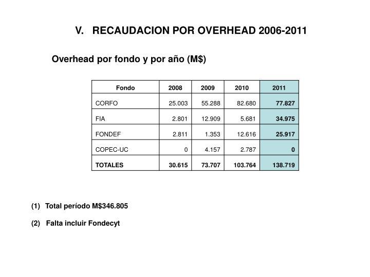 V.   RECAUDACION POR OVERHEAD 2006-2011
