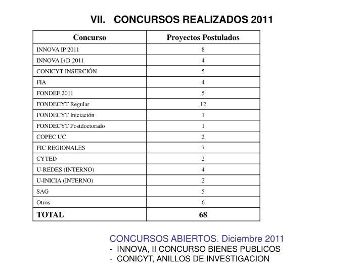 VII.   CONCURSOS REALIZADOS 2011