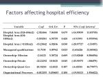 factors affecting hospital efficiency