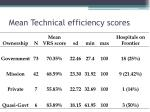 mean technical efficiency scores