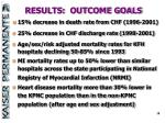 results outcome goals