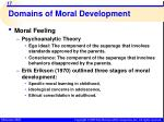 domains of moral development14