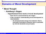 domains of moral development2