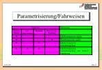 parametrisierung fahrweisen