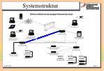 systemstruktur