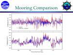 mooring comparison