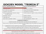 ochijev model teorija z