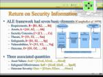 return on security information