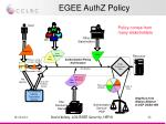 egee authz policy
