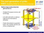 the next generation of grids egee enabling grids for e science in europe