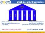 egee security organization