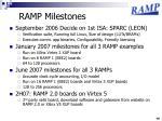 ramp milestones