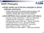 ramp philosophy