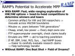 ramp s potential to accelerate mpp
