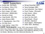 ramp supporters