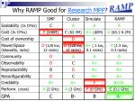 why ramp good for research mpp