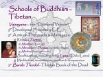 schools of buddhism tibetan