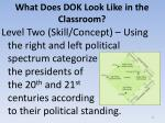 what does dok look like in the classroom1
