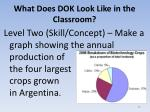 what does dok look like in the classroom5