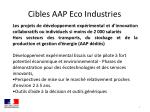 cibles aap eco industries