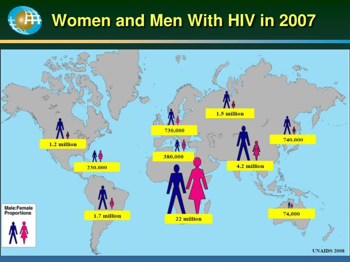 Women and men with hiv in 2007